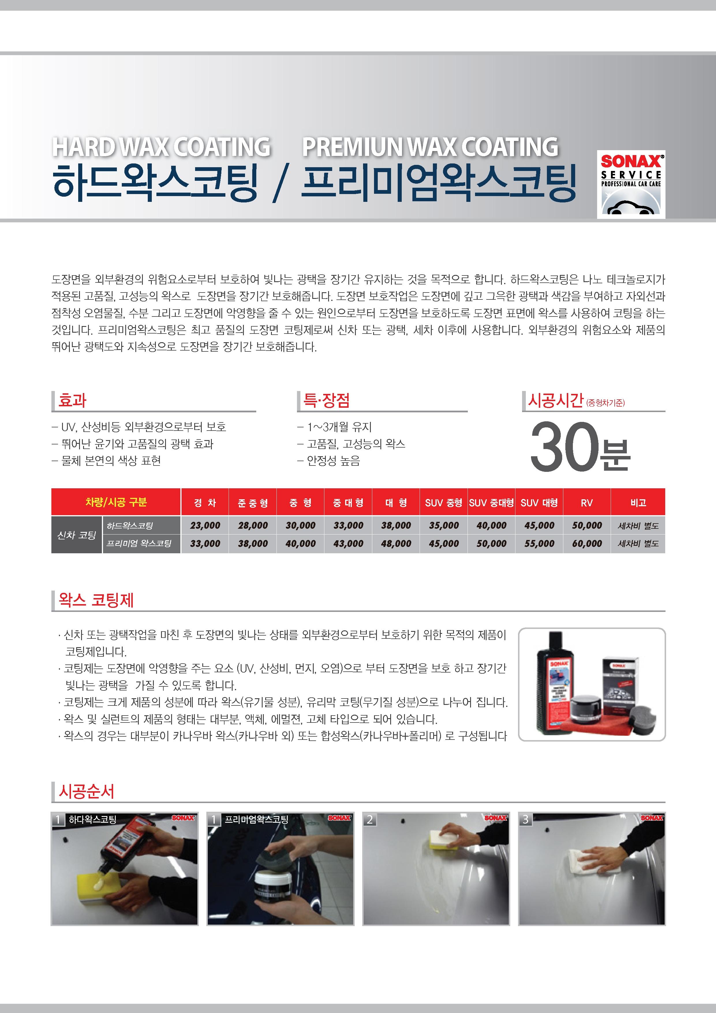 2015_0911_SONAX_서비스매뉴얼_6.jpg