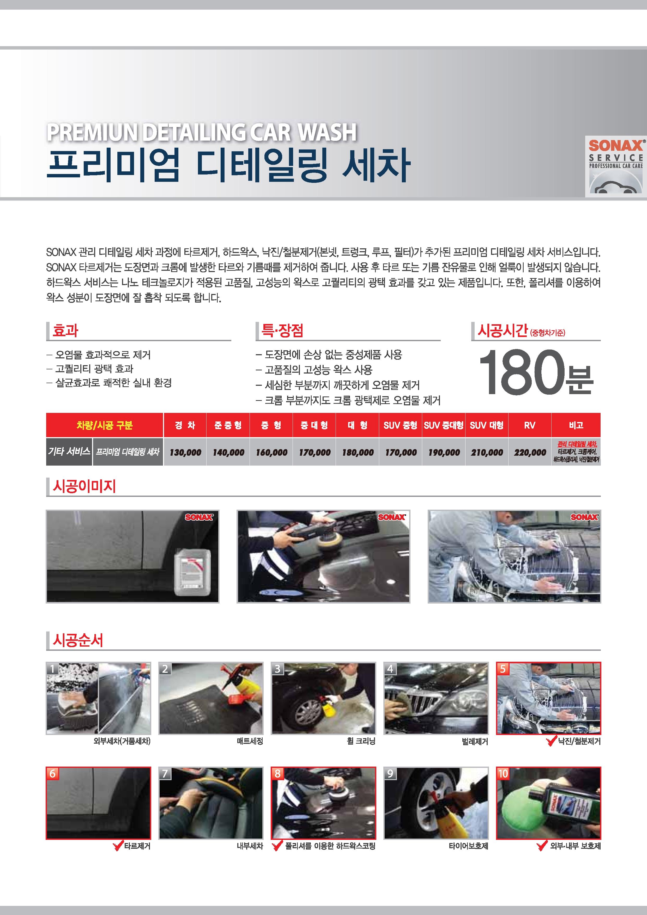 SONAX_서비스매뉴얼_20150529_s_15.jpg